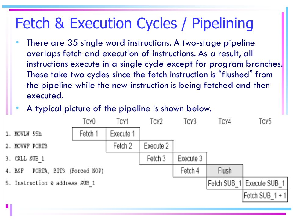 Fetch & Execution Cycles / Pipelining