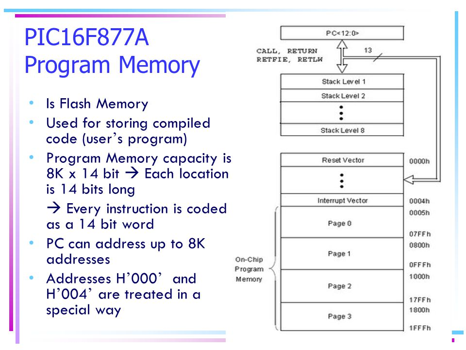 PIC16F877A Program Memory Is Flash Memory