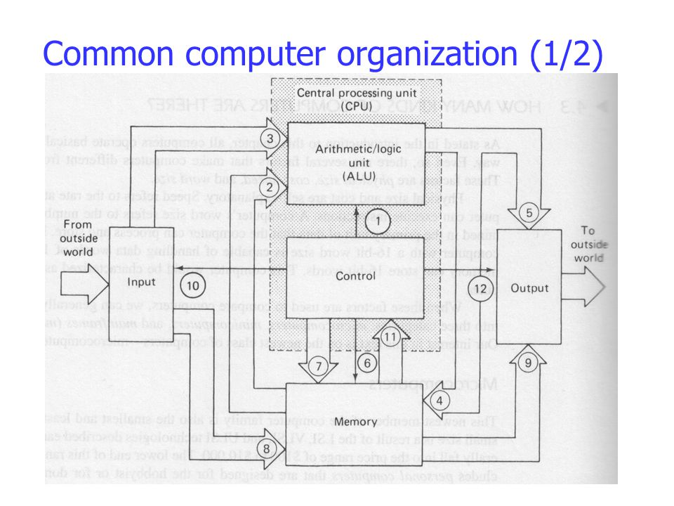 eee237 introduction to microprocessors
