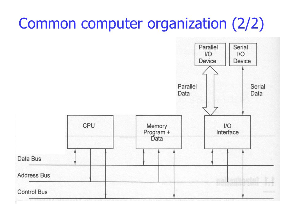 Common computer organization (2/2)