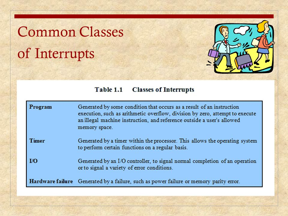 Common Classes of Interrupts