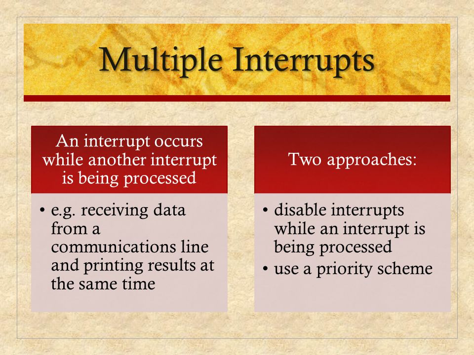 An interrupt occurs while another interrupt is being processed