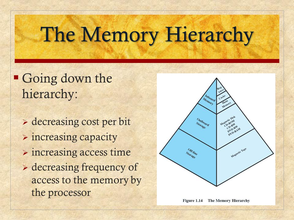 The Memory Hierarchy Going down the hierarchy: decreasing cost per bit