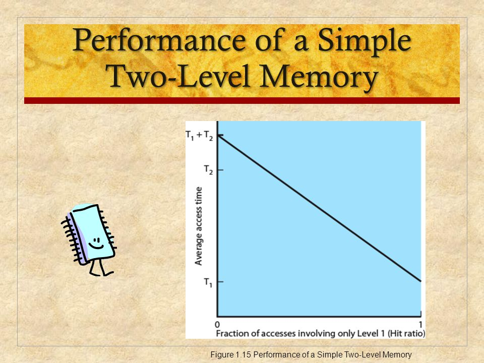 Performance of a Simple Two-Level Memory