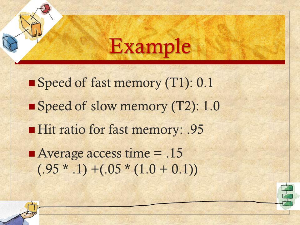 Example Speed of fast memory (T1): 0.1 Speed of slow memory (T2): 1.0