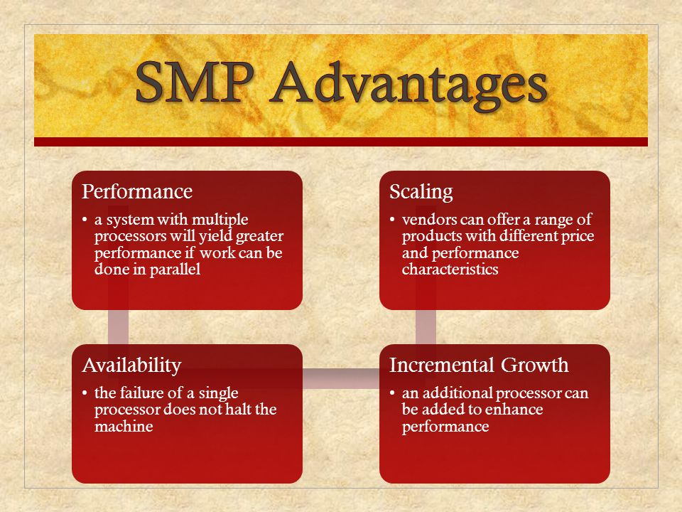 SMP Advantages Performance Availability Incremental Growth Scaling
