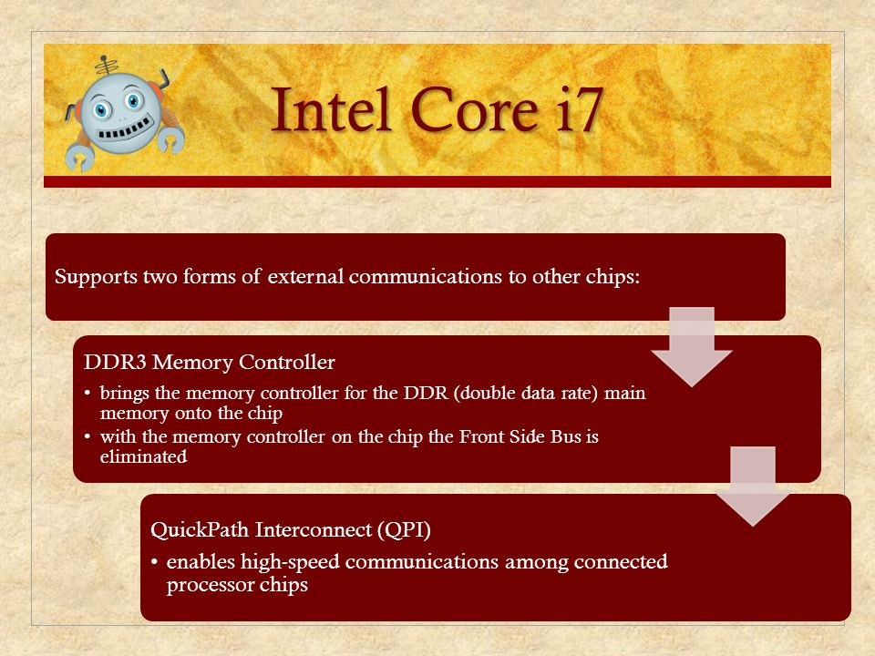 Intel Core i7 Supports two forms of external communications to other chips: DDR3 Memory Controller.