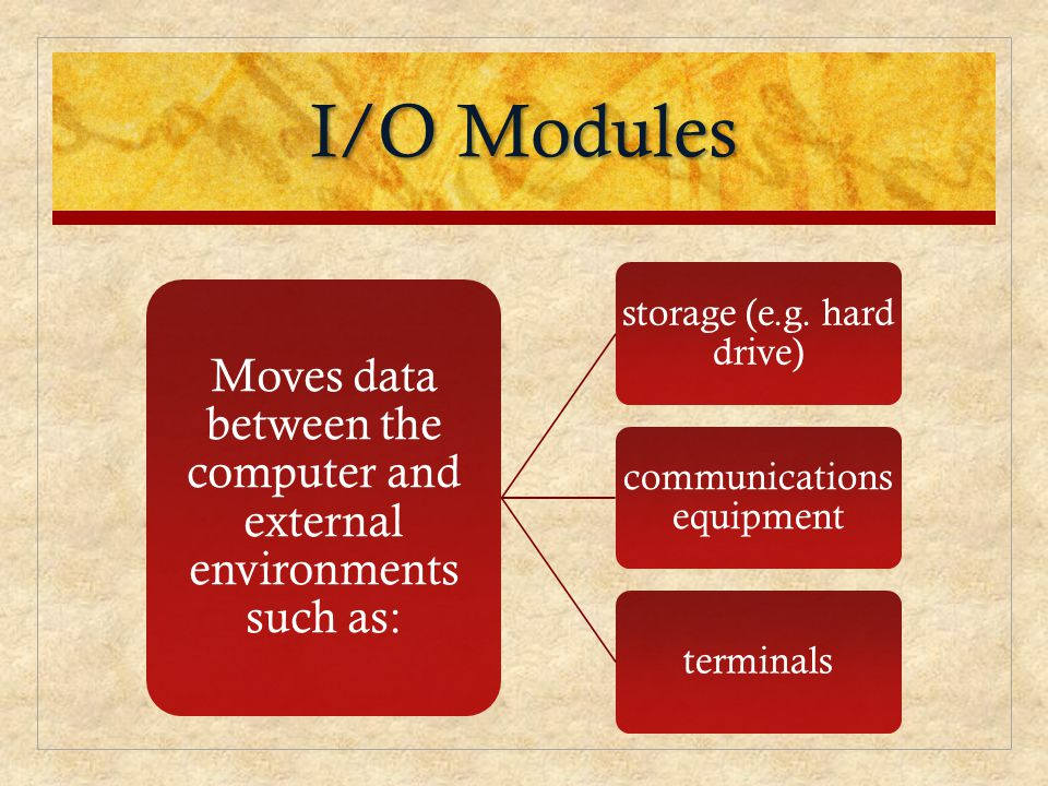 I/O Modules Moves data between the computer and external environments such as: storage (e.g. hard drive)