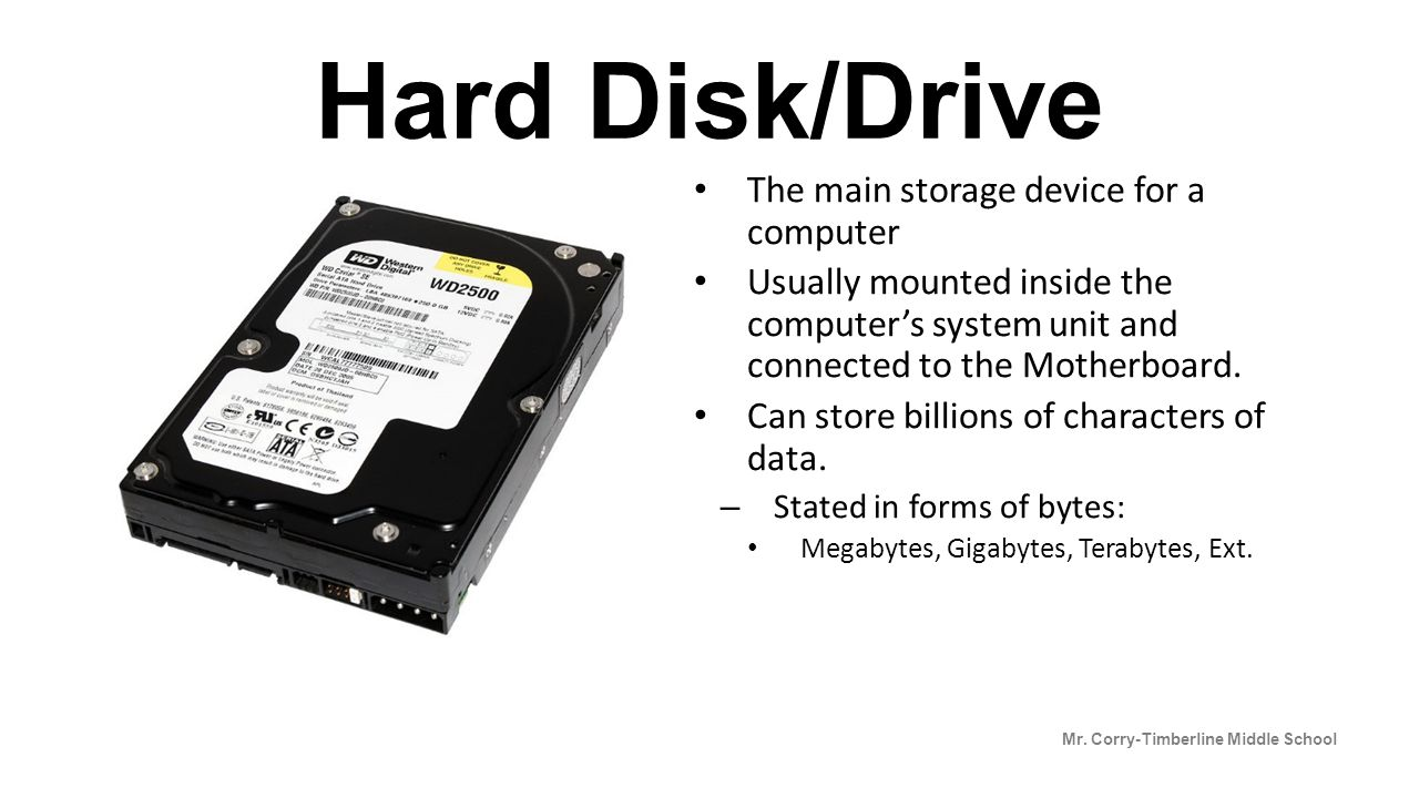 Hard Disk/Drive The main storage device for a computer