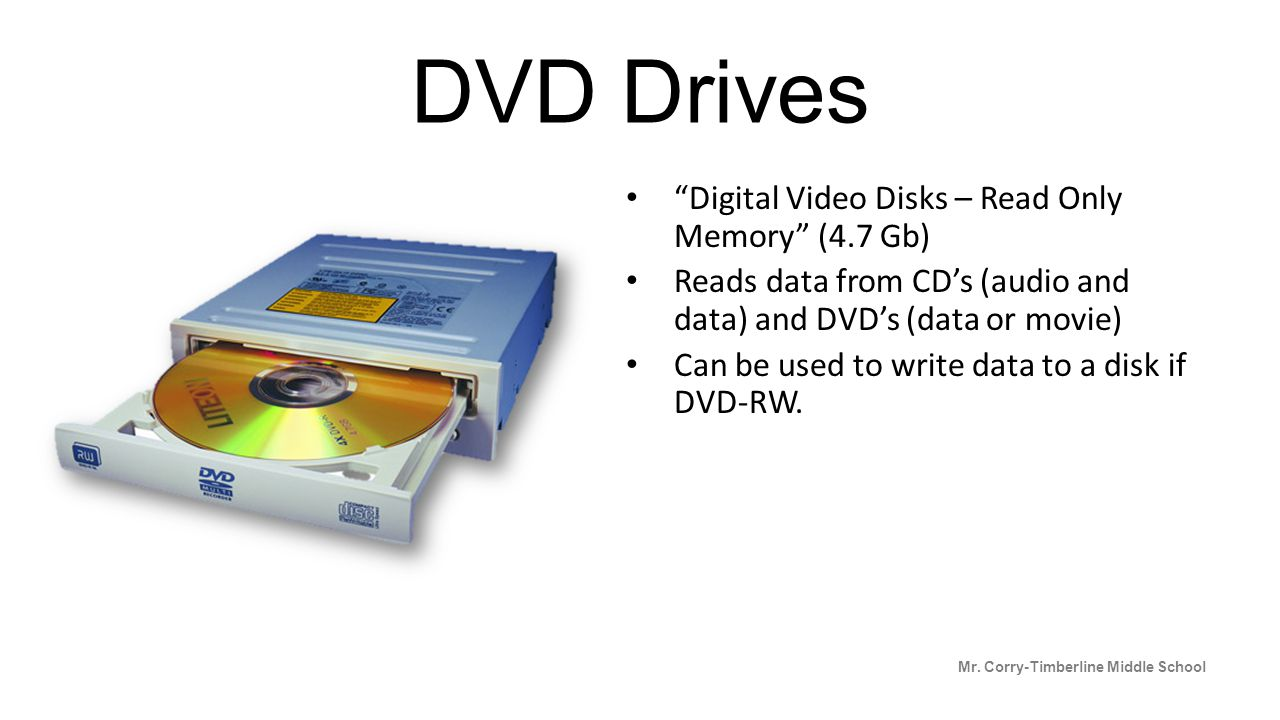 DVD Drives Digital Video Disks – Read Only Memory (4.7 Gb)
