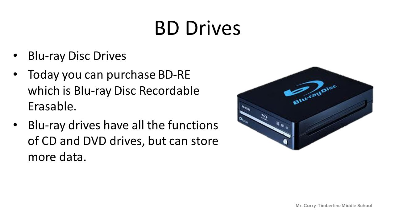 BD Drives Blu-ray Disc Drives