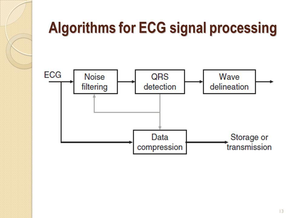 Algorithms for ECG signal processing