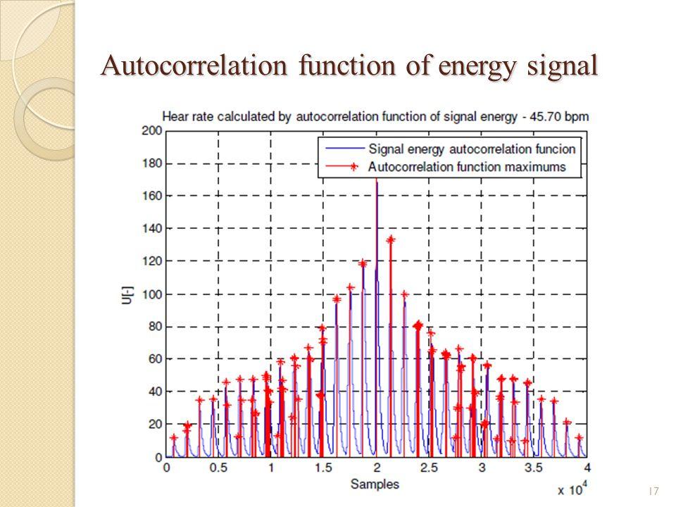 Autocorrelation function of energy signal