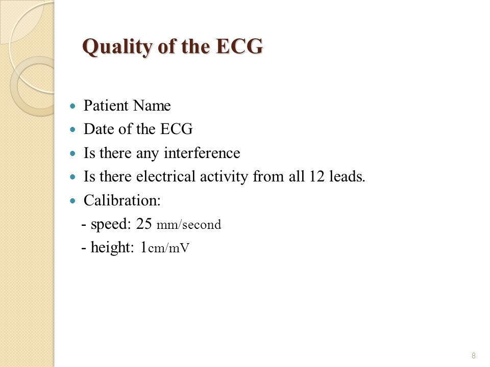 Quality of the ECG Patient Name Date of the ECG