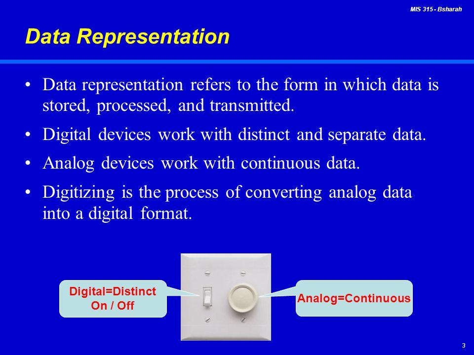 Digital=Distinct On / Off