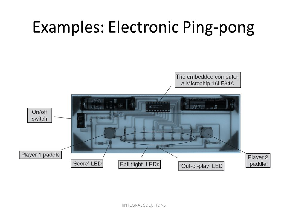 Examples: Electronic Ping-pong