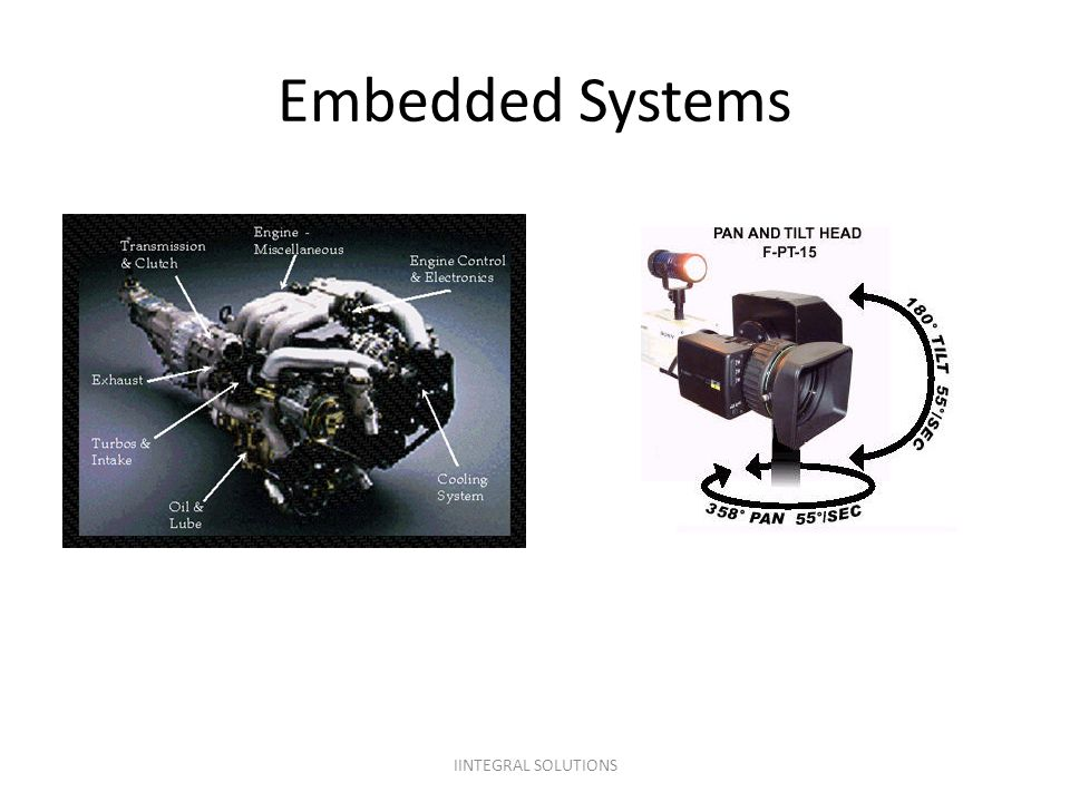 Embedded Systems IINTEGRAL SOLUTIONS