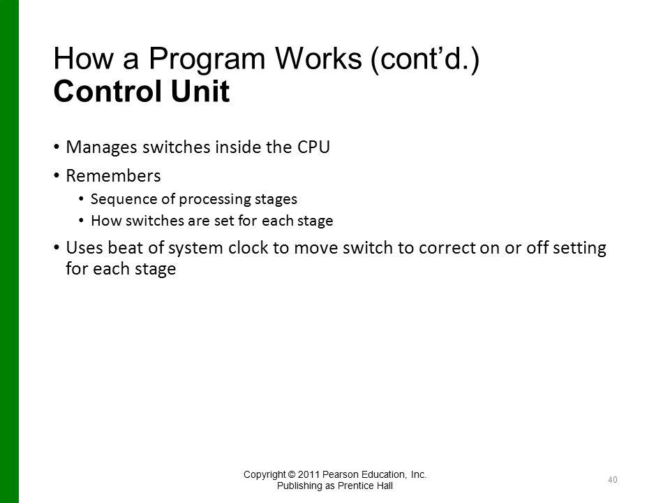 How a Program Works (cont'd.) Control Unit