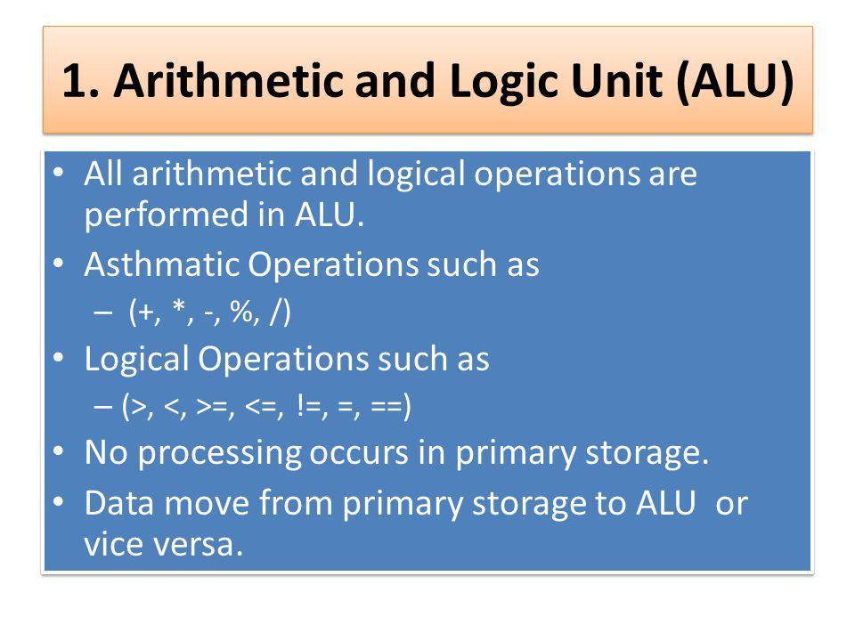 1. Arithmetic and Logic Unit (ALU)