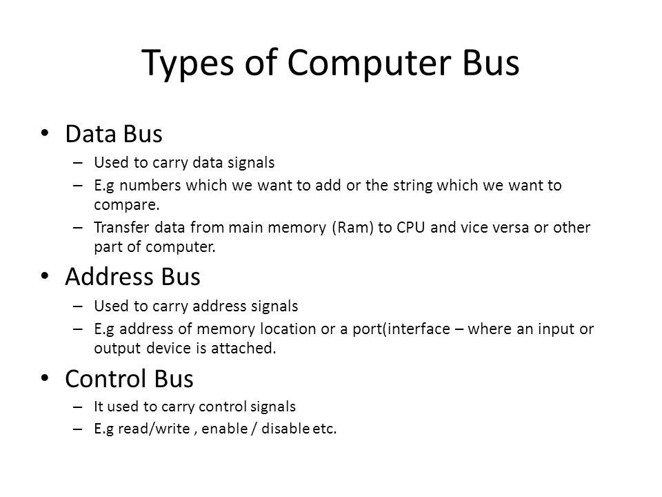 Types of Computer Bus Data Bus Address Bus Control Bus