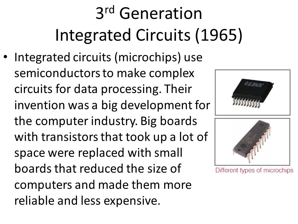 3rd Generation Integrated Circuits (1965)