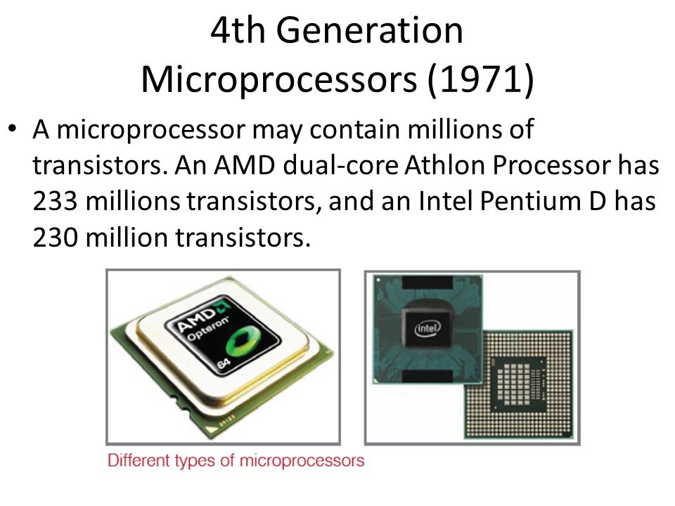 4th Generation Microprocessors (1971)