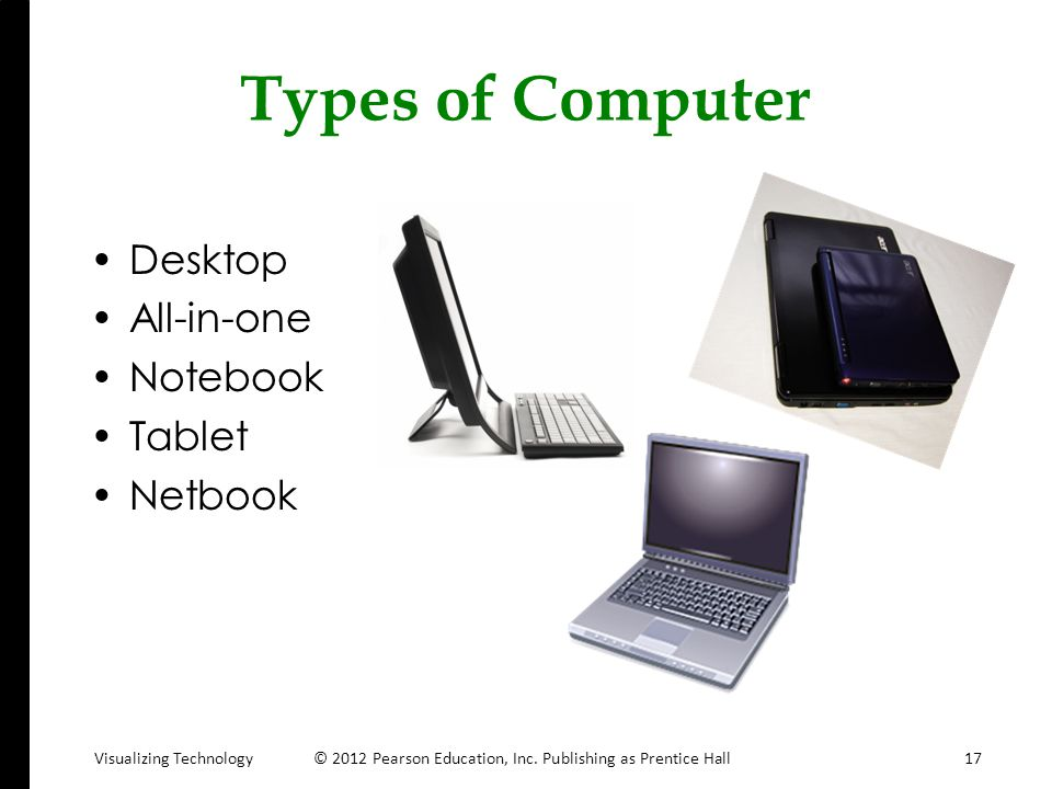 Types of Computer Desktop All-in-one Notebook Tablet Netbook