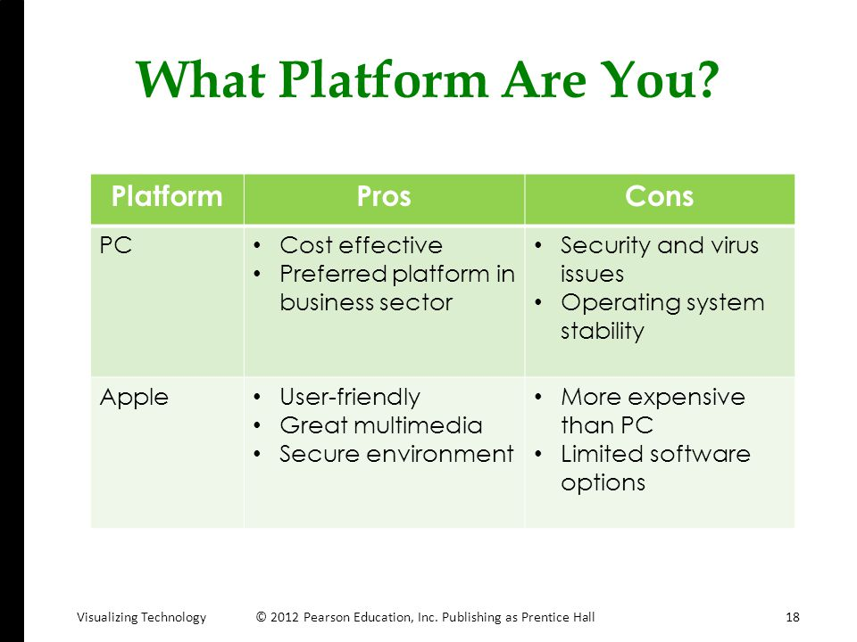What Platform Are You Platform Pros Cons PC Cost effective