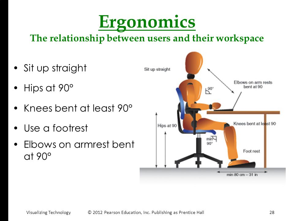 Ergonomics The relationship between users and their workspace