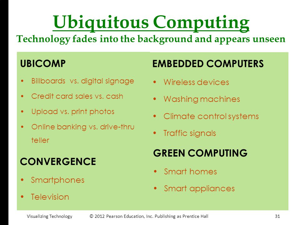 Ubiquitous Computing Technology fades into the background and appears unseen