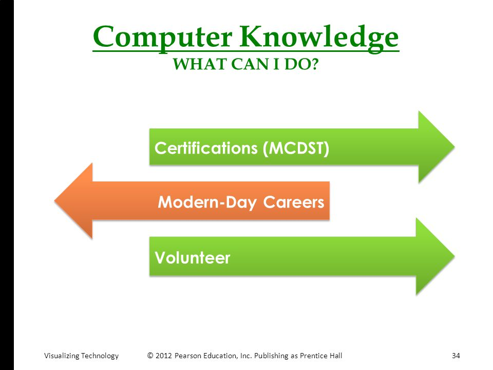 Computer Knowledge WHAT CAN I DO