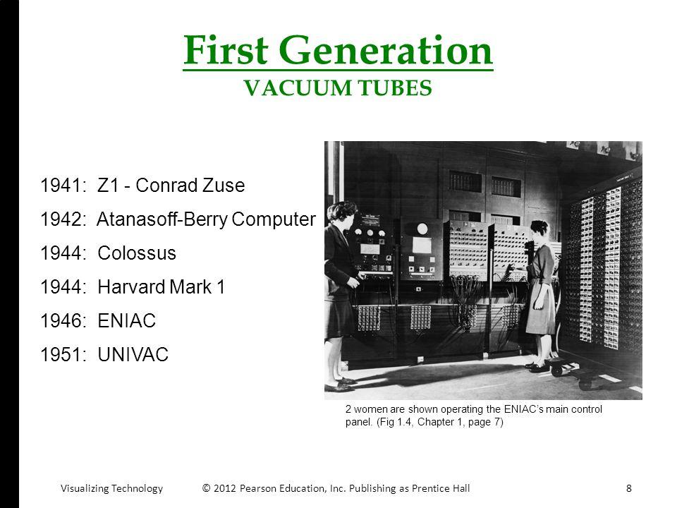 First Generation VACUUM TUBES