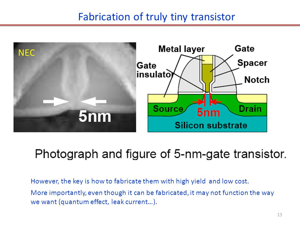 Fabrication of truly tiny transistor