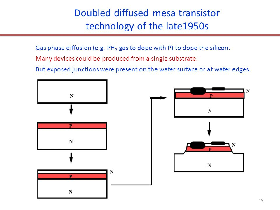 Doubled diffused mesa transistor technology of the late1950s