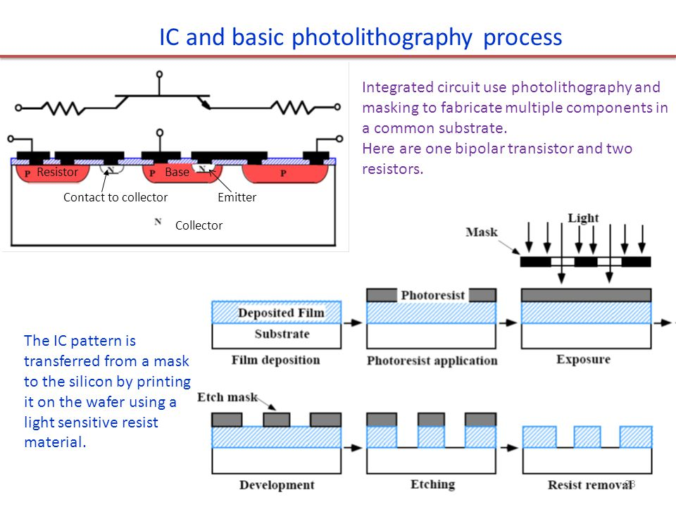 IC and basic photolithography process