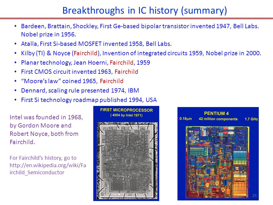 Breakthroughs in IC history (summary)