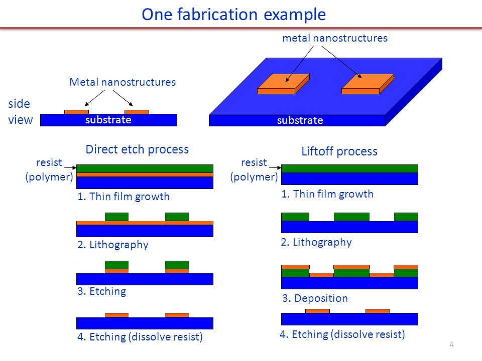 One fabrication example