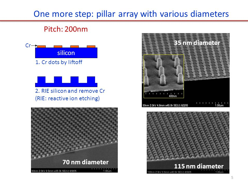 One more step: pillar array with various diameters