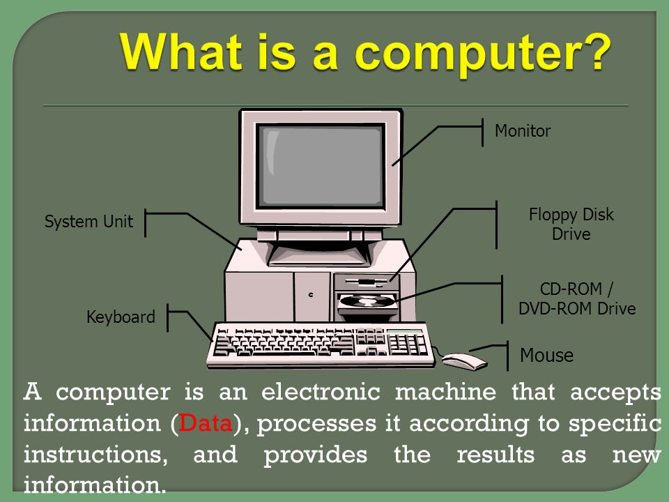 What is a computer Monitor. Floppy Disk Drive. System Unit. CD-ROM / DVD-ROM Drive. Keyboard.