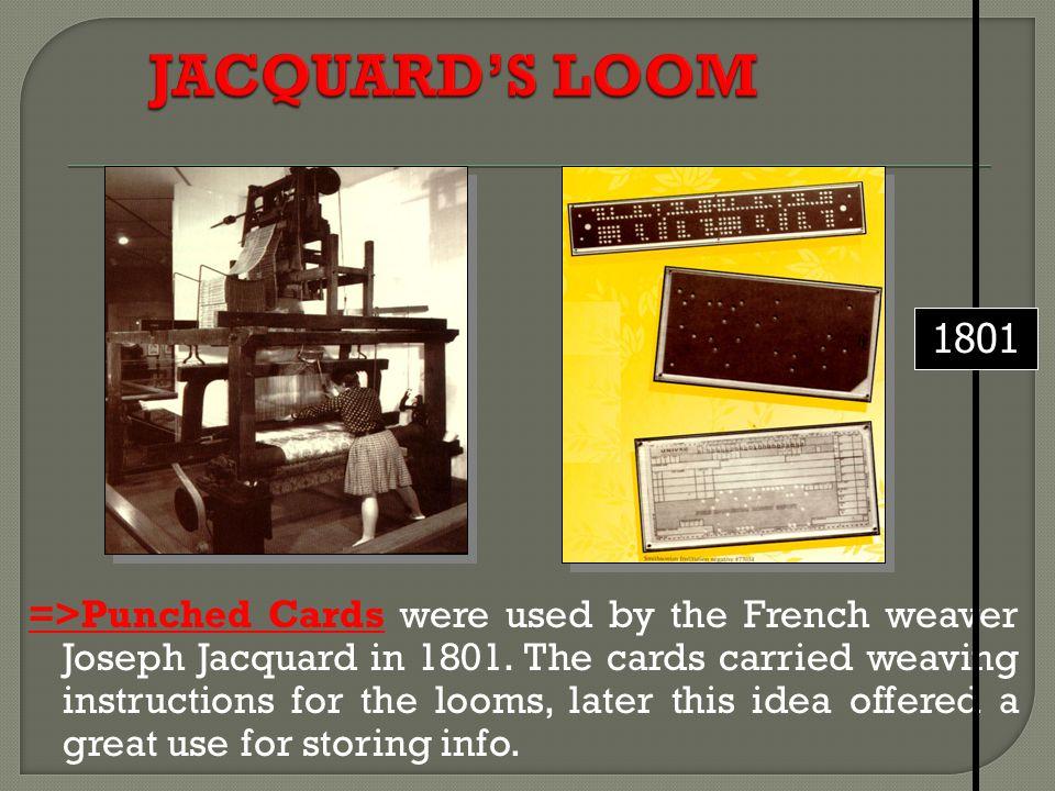 JACQUARD'S LOOM 1801.