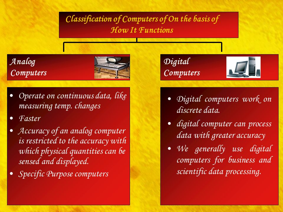 Classification of Computers of On the basis of
