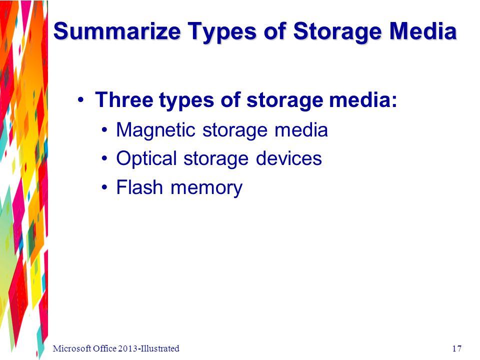 Summarize Types of Storage Media