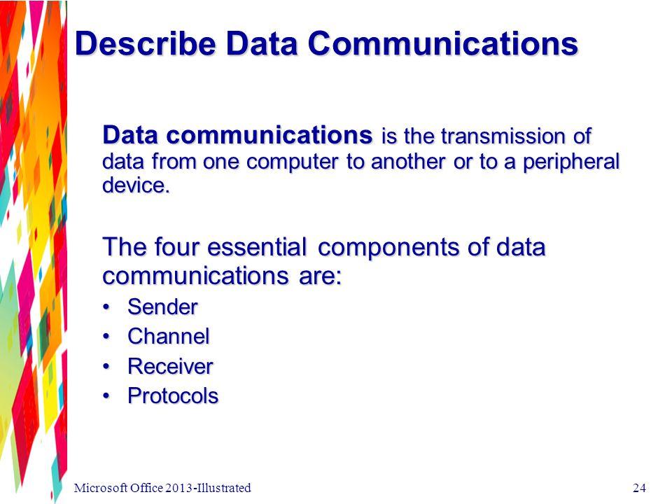 Describe Data Communications