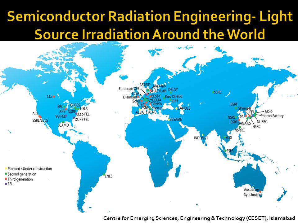 Semiconductor Radiation Engineering- Light Source Irradiation Around the World