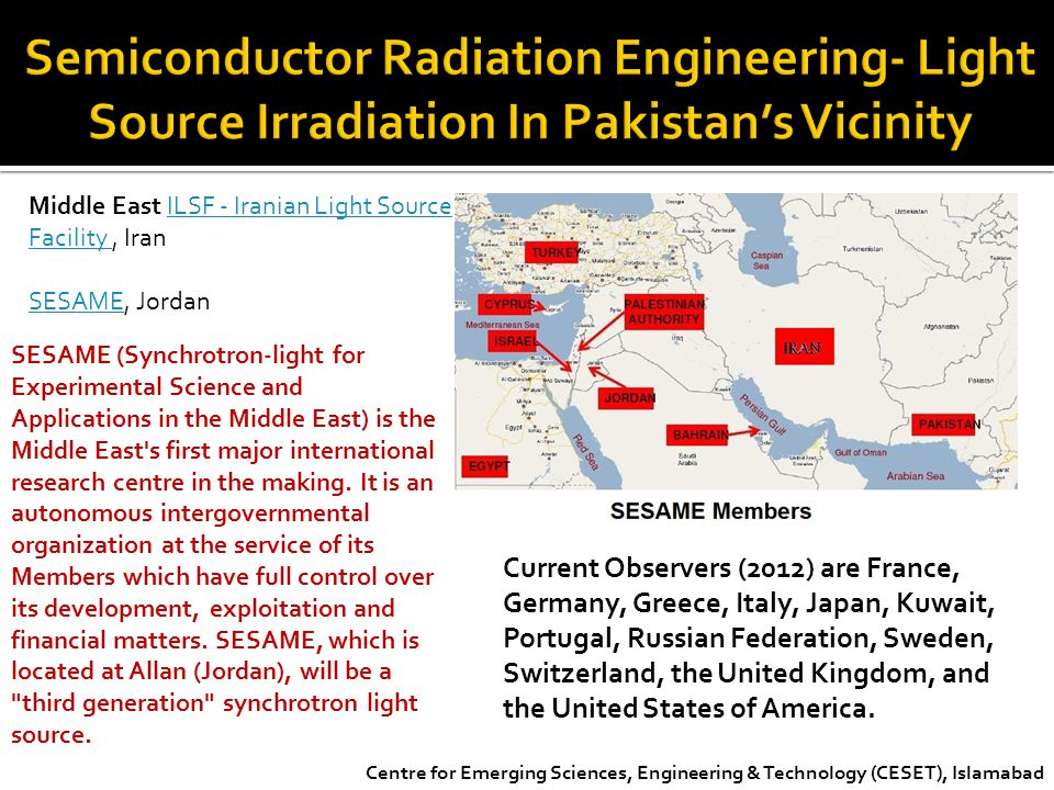 Semiconductor Radiation Engineering- Light Source Irradiation In Pakistan's Vicinity