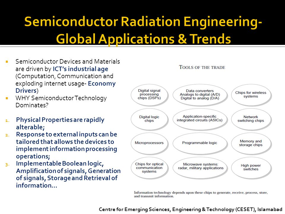 Semiconductor Radiation Engineering- Global Applications & Trends