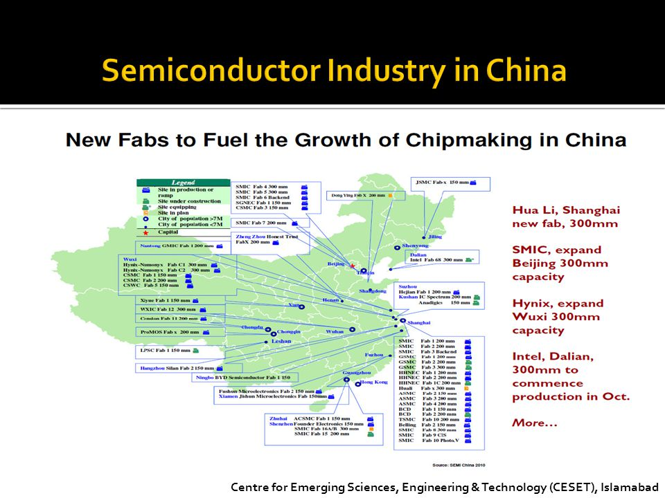Semiconductor Industry in China
