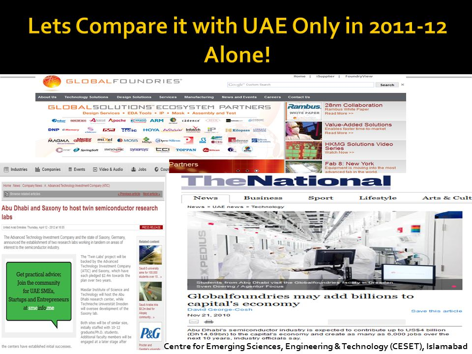 Lets Compare it with UAE Only in 2011-12 Alone!