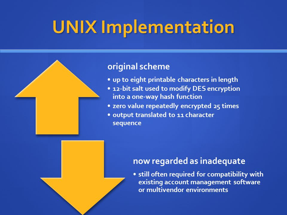 UNIX Implementation original scheme now regarded as inadequate