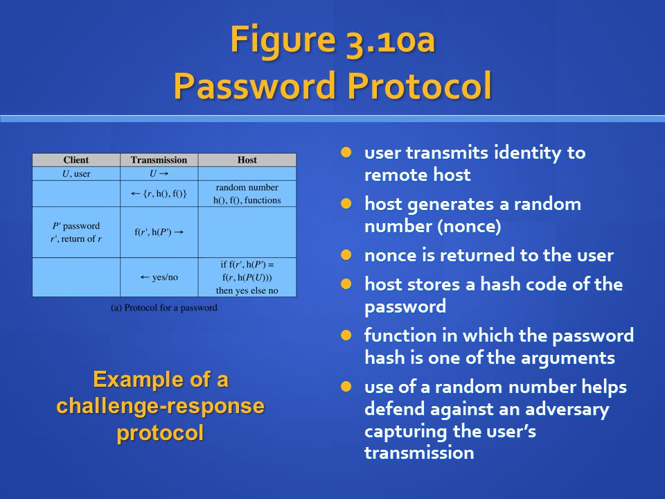 Figure 3.10a Password Protocol